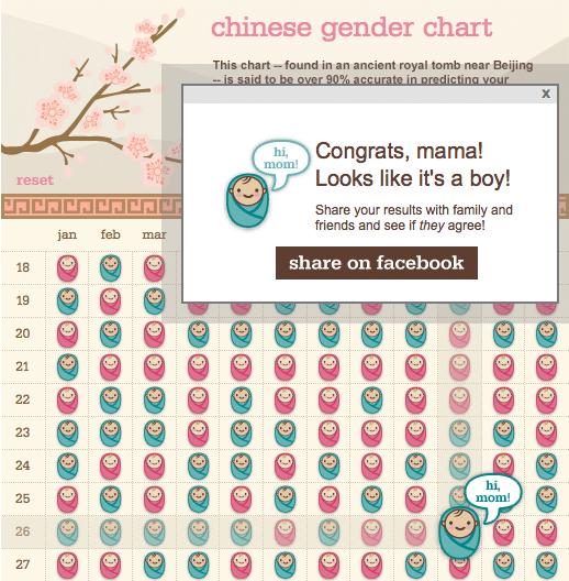 Boy or A Girl? - Three Little Ferns - Family Lifestyle Blog
